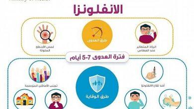 Photo of الإنفلونزا الموسمية أعراضها وطرق علاجها