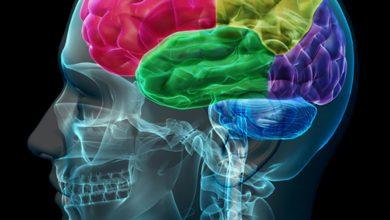 Photo of اعراض نقص الاکسجین في الدماغ