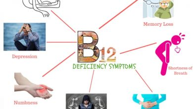 Photo of اعراض نقص فيتامين ب١٢